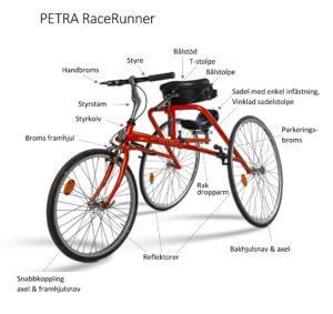 PETRA RaceRunner