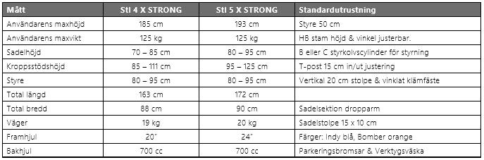 Tabell för att jämföra storlekarna på X STRONG RaceRunner